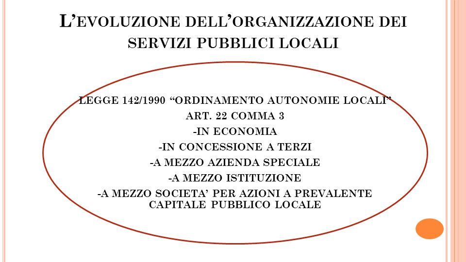 L'evoluzione dell'organizzazione dei servizi pubblici locali
