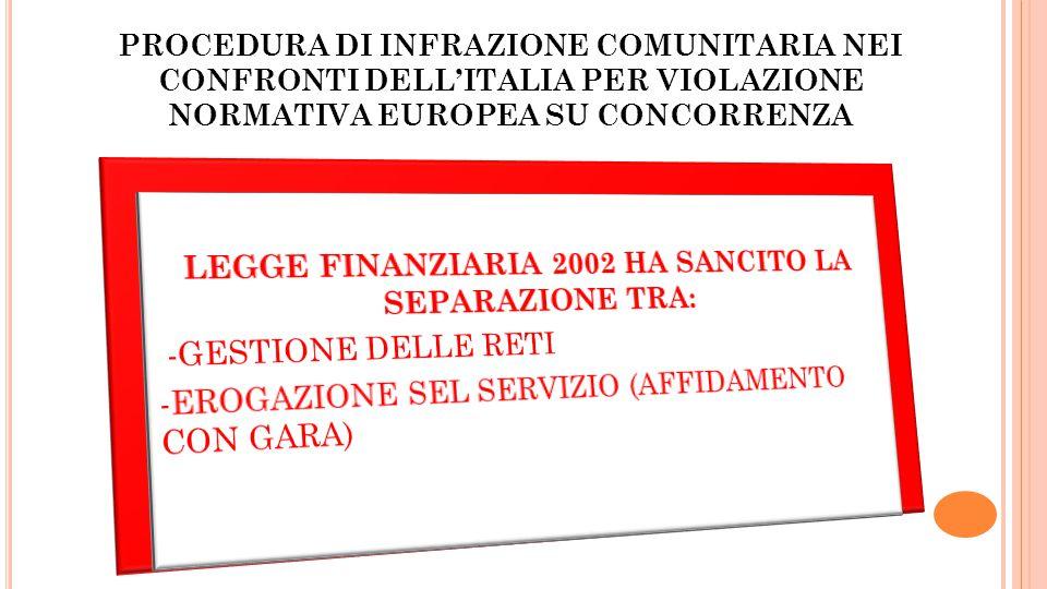 PROCEDURA DI INFRAZIONE COMUNITARIA NEI CONFRONTI DELL'ITALIA PER VIOLAZIONE NORMATIVA EUROPEA SU CONCORRENZA
