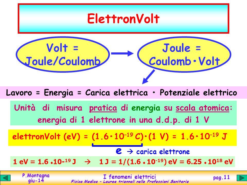 ElettronVolt Volt = Joule/Coulomb Joule = Coulomb•Volt