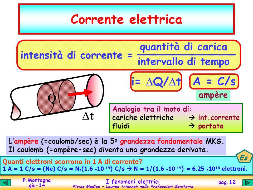 Corrente elettrica Q Dt i= DQ/Dt A = C/s quantità di carica