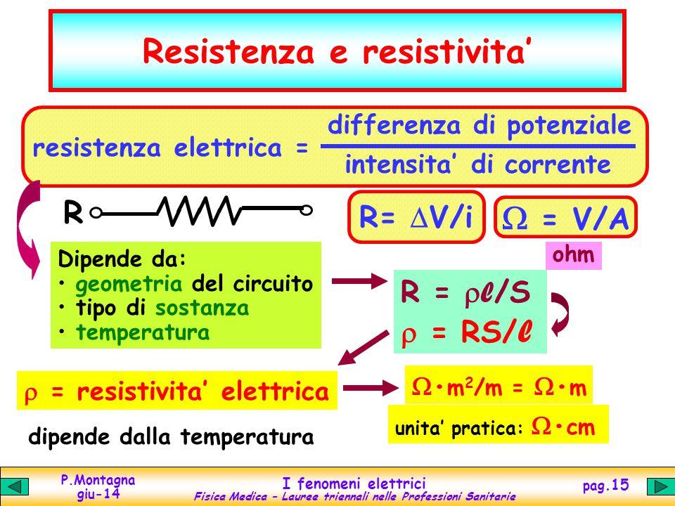 Resistenza e resistivita'