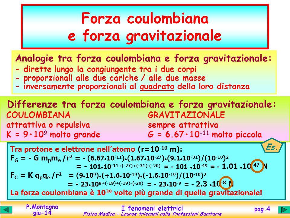 Forza coulombiana e forza gravitazionale