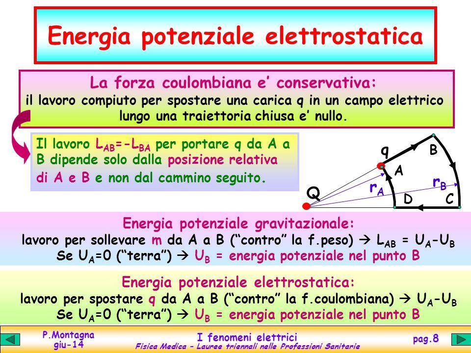 Energia potenziale elettrostatica