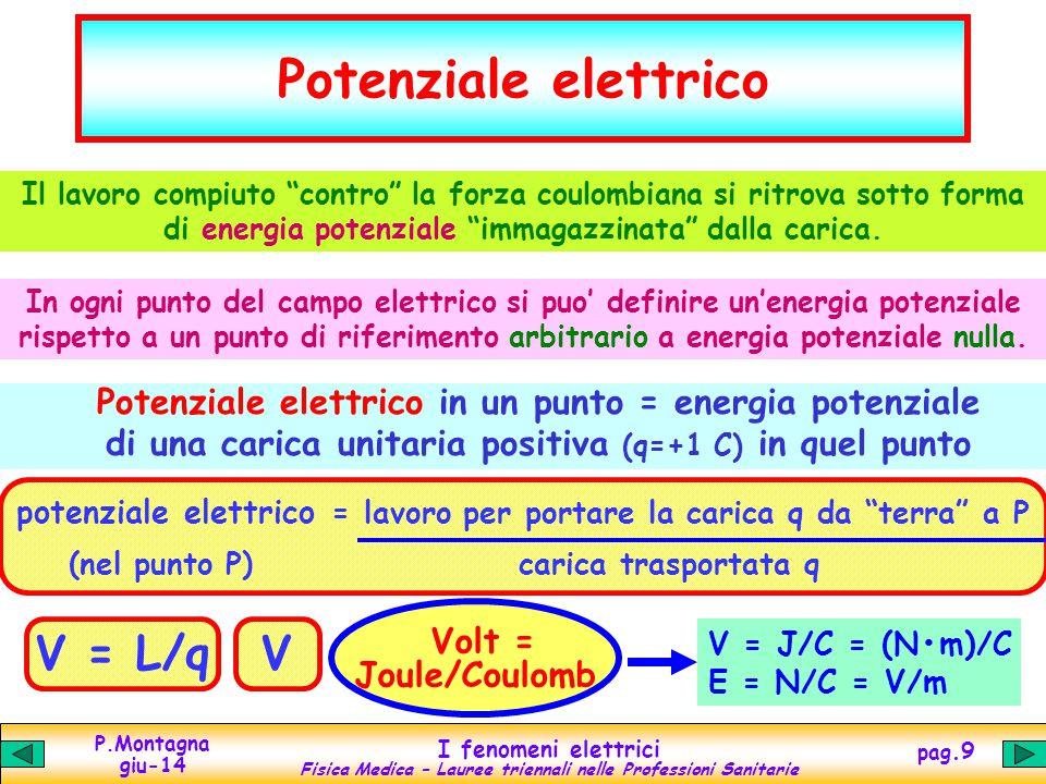Potenziale elettrico V = L/q V