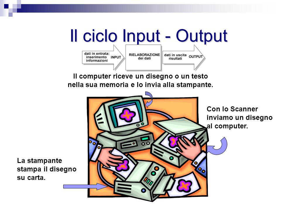 Il ciclo Input - Output Il computer riceve un disegno o un testo nella sua memoria e lo invia alla stampante.