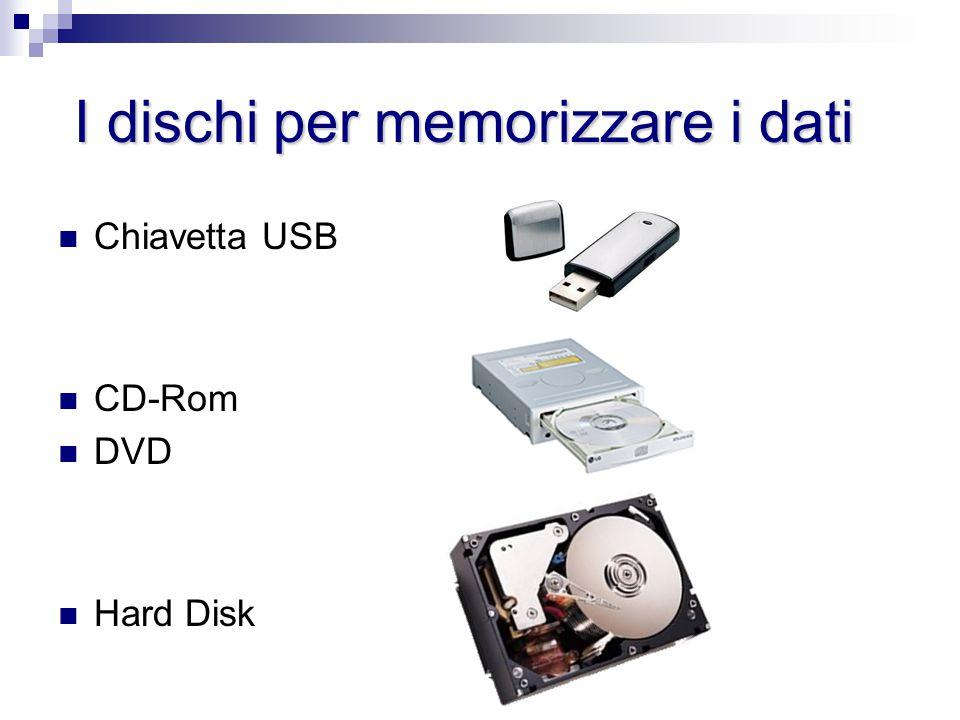 I dischi per memorizzare i dati