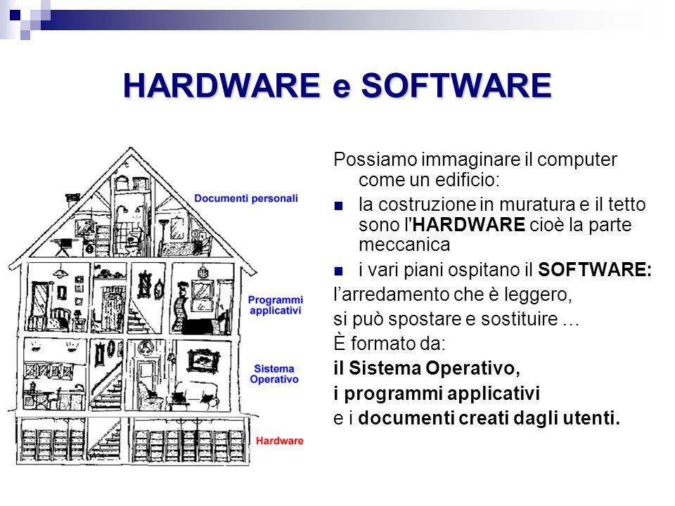 HARDWARE e SOFTWARE Possiamo immaginare il computer come un edificio: