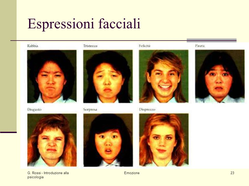 Espressioni facciali G. Rossi - Introduzione alla psicologia Emozione