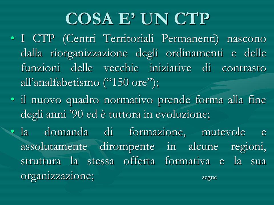 COSA E' UN CTP