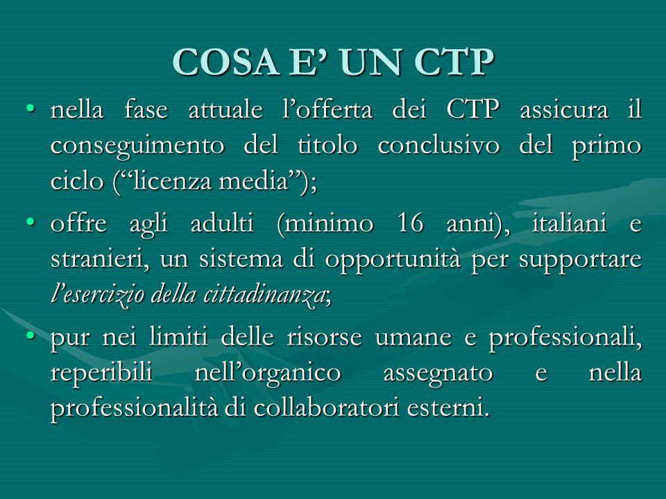 COSA E' UN CTP nella fase attuale l'offerta dei CTP assicura il conseguimento del titolo conclusivo del primo ciclo ( licenza media );