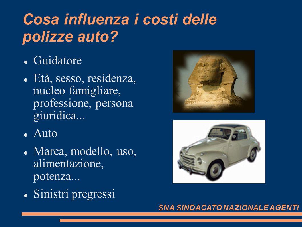Cosa influenza i costi delle polizze auto