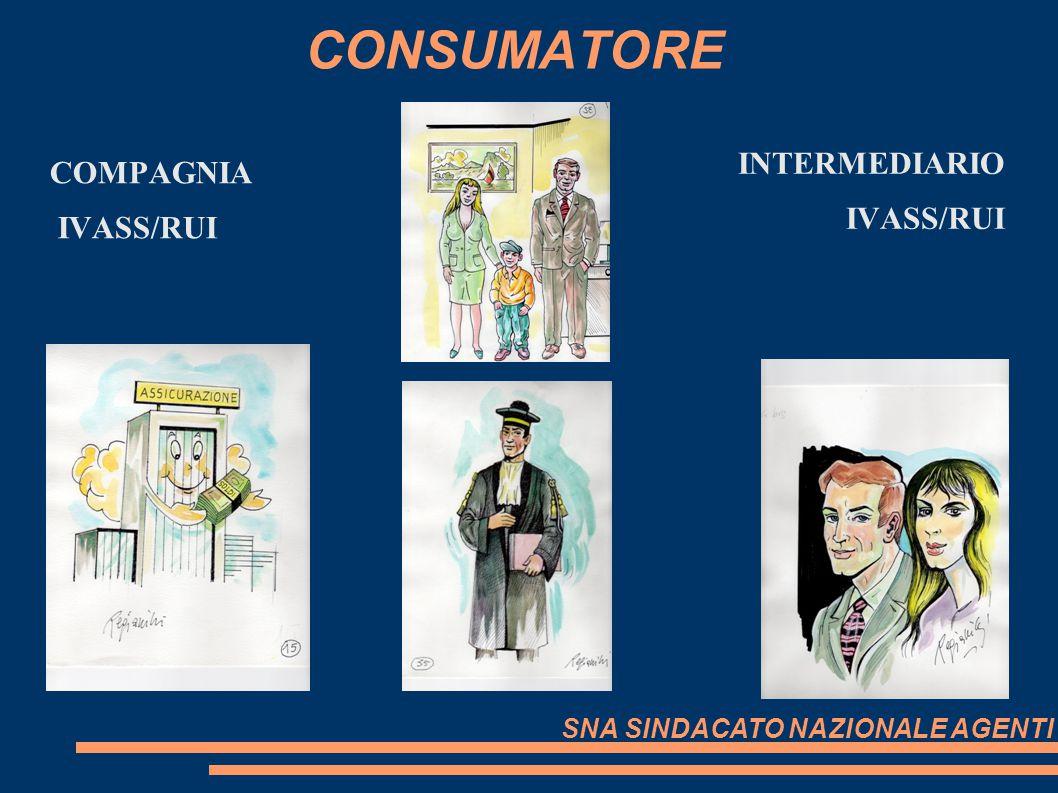 CONSUMATORE INTERMEDIARIO COMPAGNIA IVASS/RUI IVASS/RUI