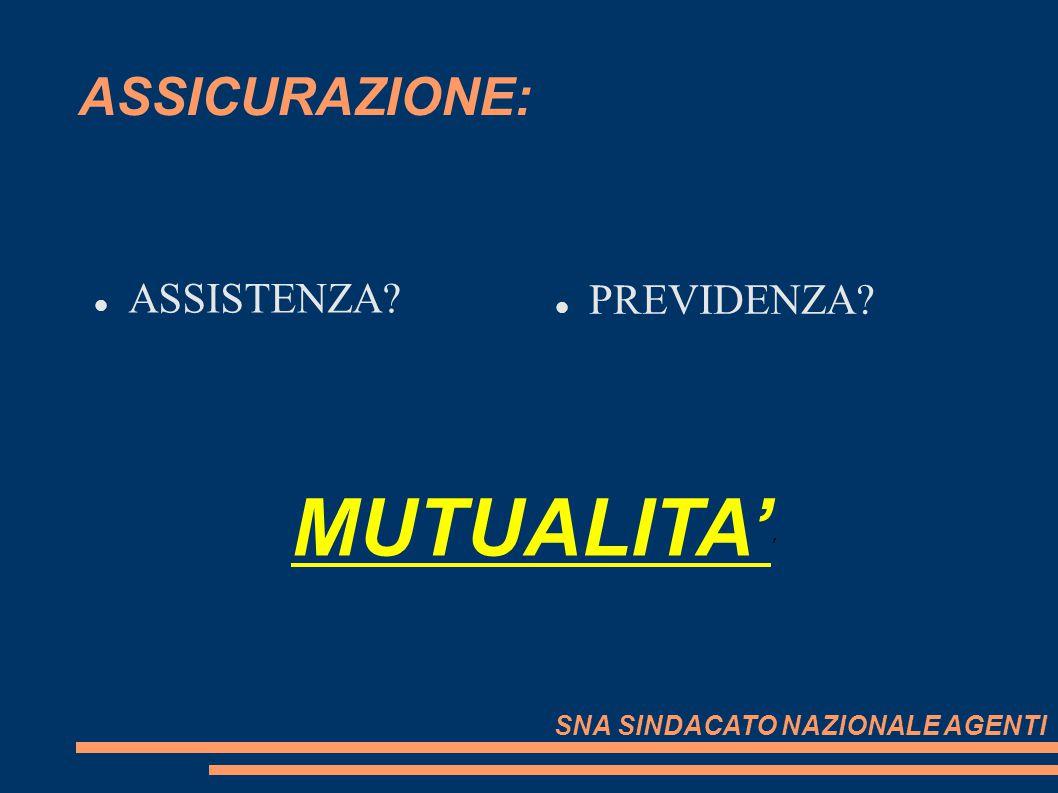 MUTUALITA'´ ASSICURAZIONE: ASSISTENZA PREVIDENZA