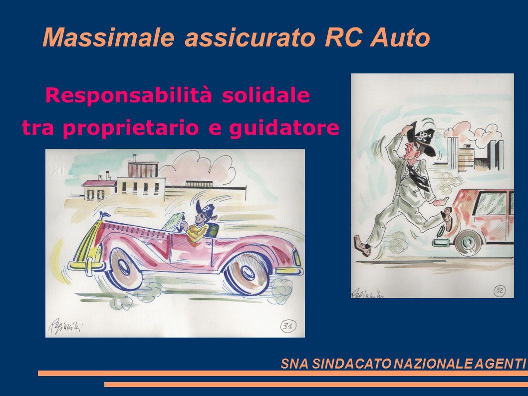 Massimale assicurato RC Auto