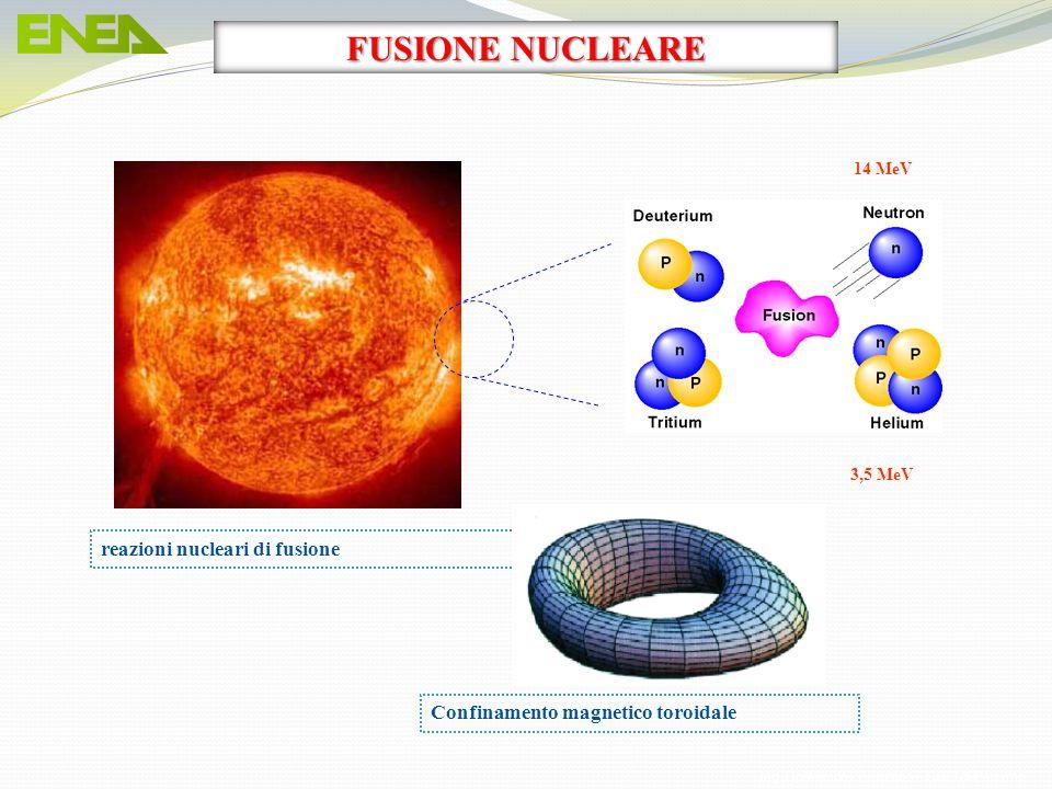 FUSIONE NUCLEARE reazioni nucleari di fusione