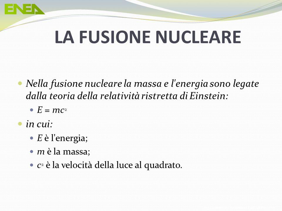 LA FUSIONE NUCLEARE Nella fusione nucleare la massa e l energia sono legate dalla teoria della relatività ristretta di Einstein: