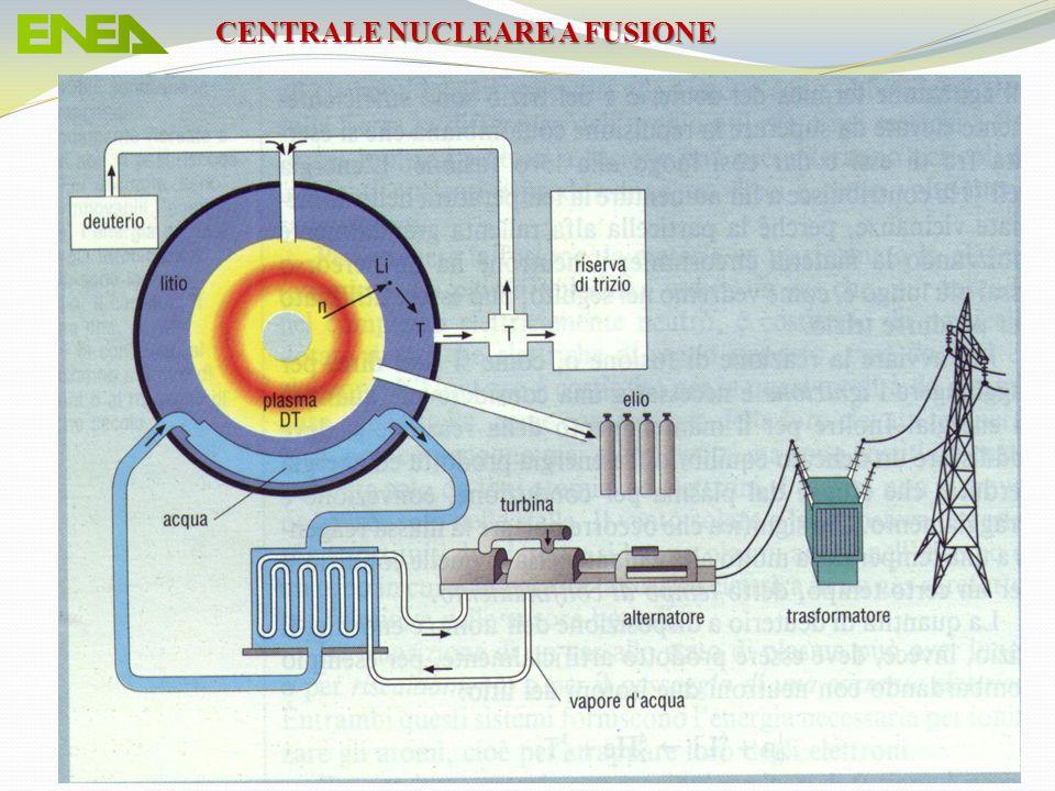 CENTRALE NUCLEARE A FUSIONE
