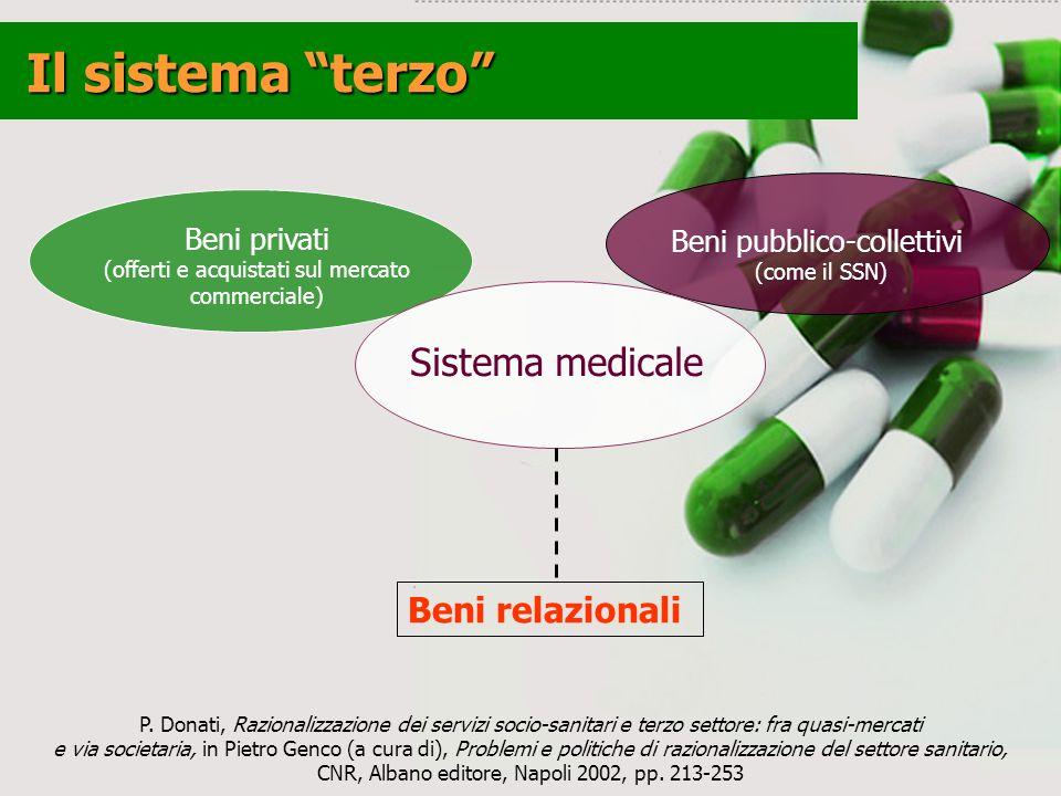 Il sistema terzo Sistema medicale Beni relazionali