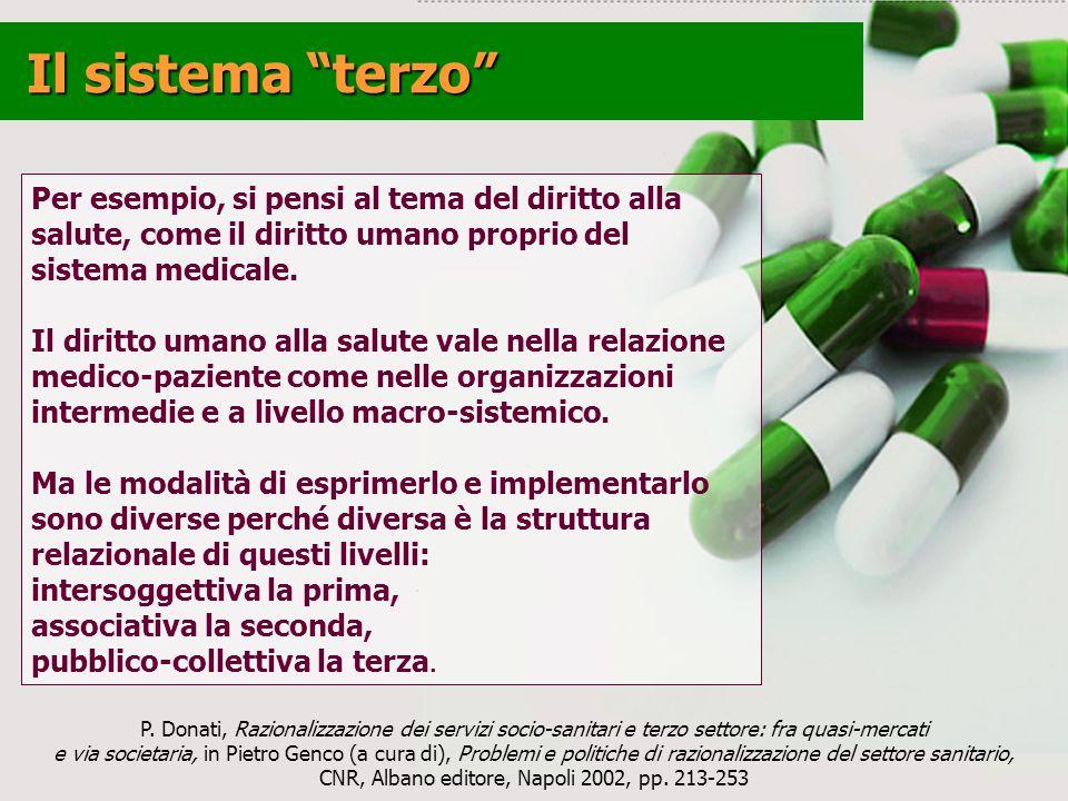 Il sistema terzo Per esempio, si pensi al tema del diritto alla salute, come il diritto umano proprio del sistema medicale.