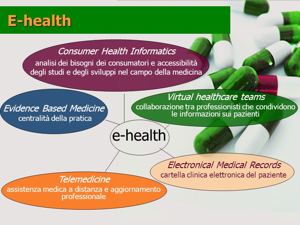 E-health e-health Consumer Health Informatics Virtual healthcare teams