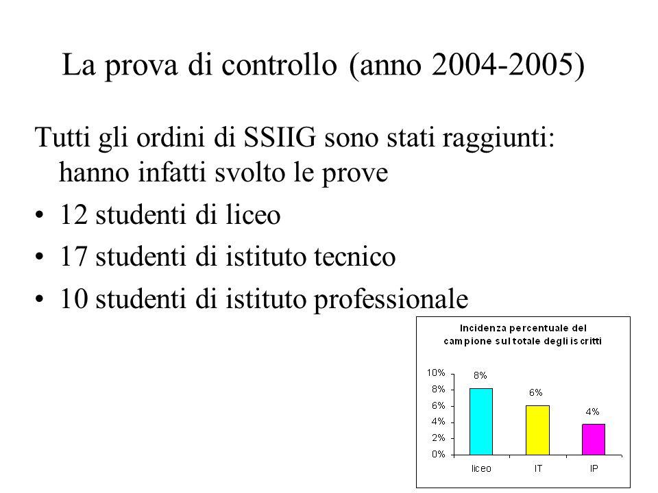 La prova di controllo (anno 2004-2005)