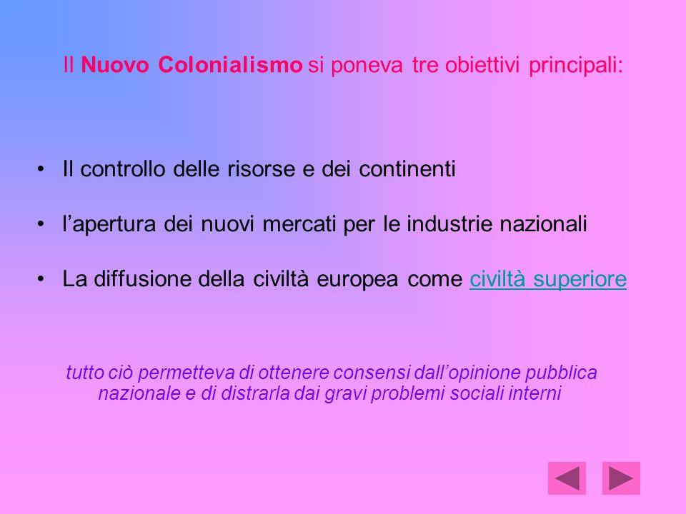 Il Nuovo Colonialismo si poneva tre obiettivi principali: