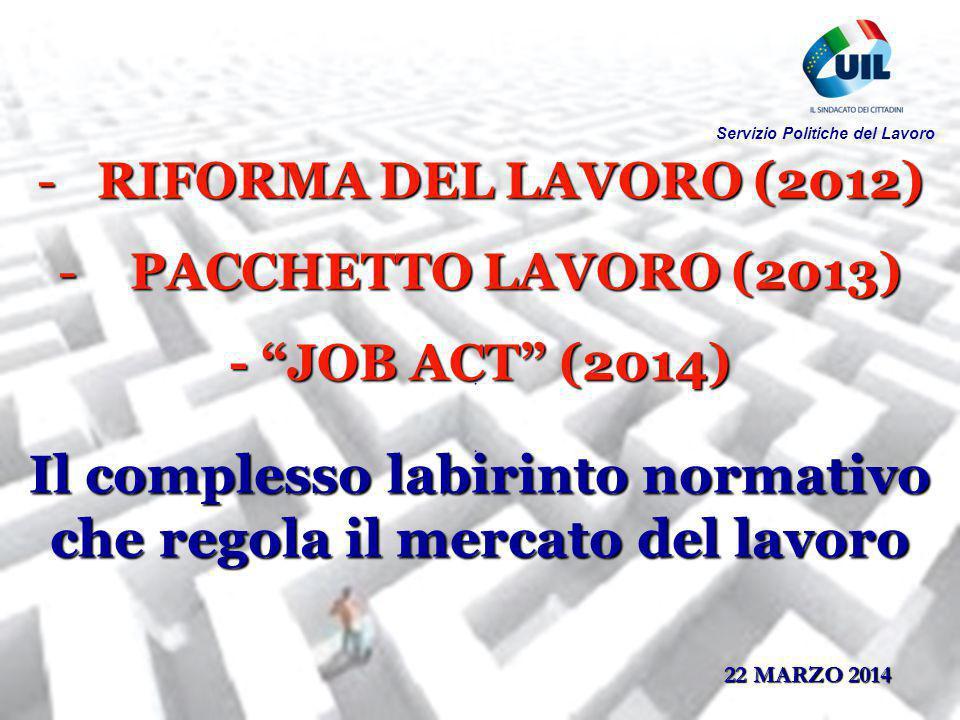 Il complesso labirinto normativo che regola il mercato del lavoro