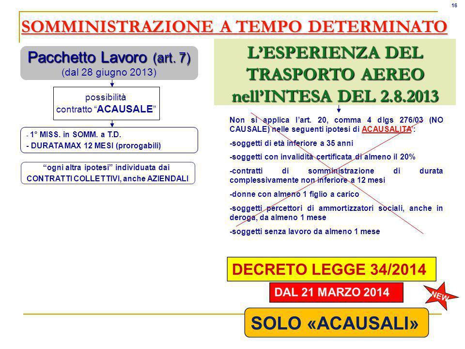 L'ESPERIENZA DEL TRASPORTO AEREO nell'INTESA DEL 2.8.2013