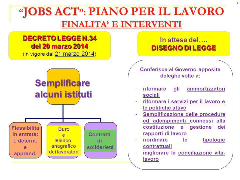 JOBS ACT : PIANO PER IL LAVORO FINALITA' E INTERVENTI