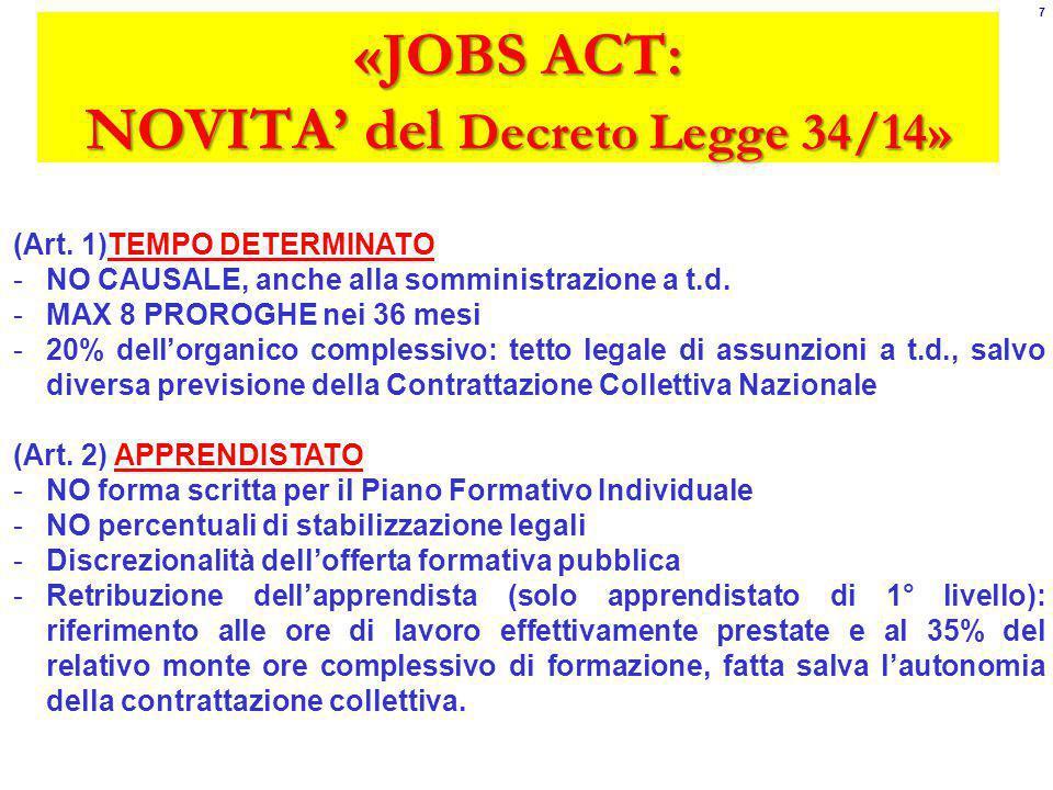«JOBS ACT: NOVITA' del Decreto Legge 34/14»