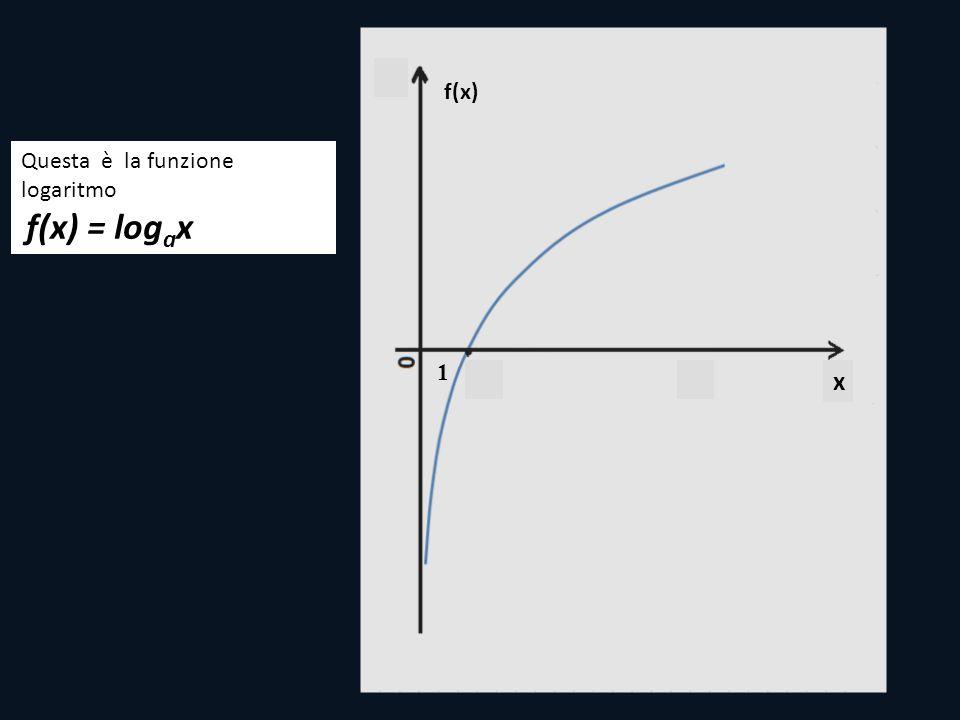 f(x) Questa è la funzione logaritmo f(x) = logax 1 x