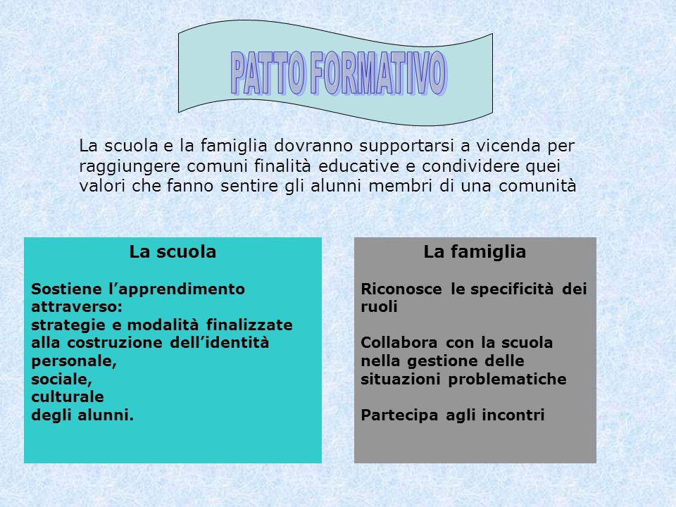 PATTO FORMATIVO