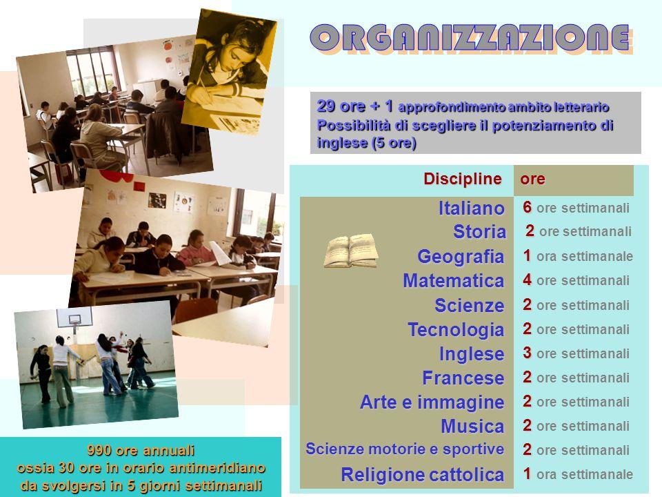 ORGANIZZAZIONE Italiano Storia Geografia Matematica Scienze Tecnologia