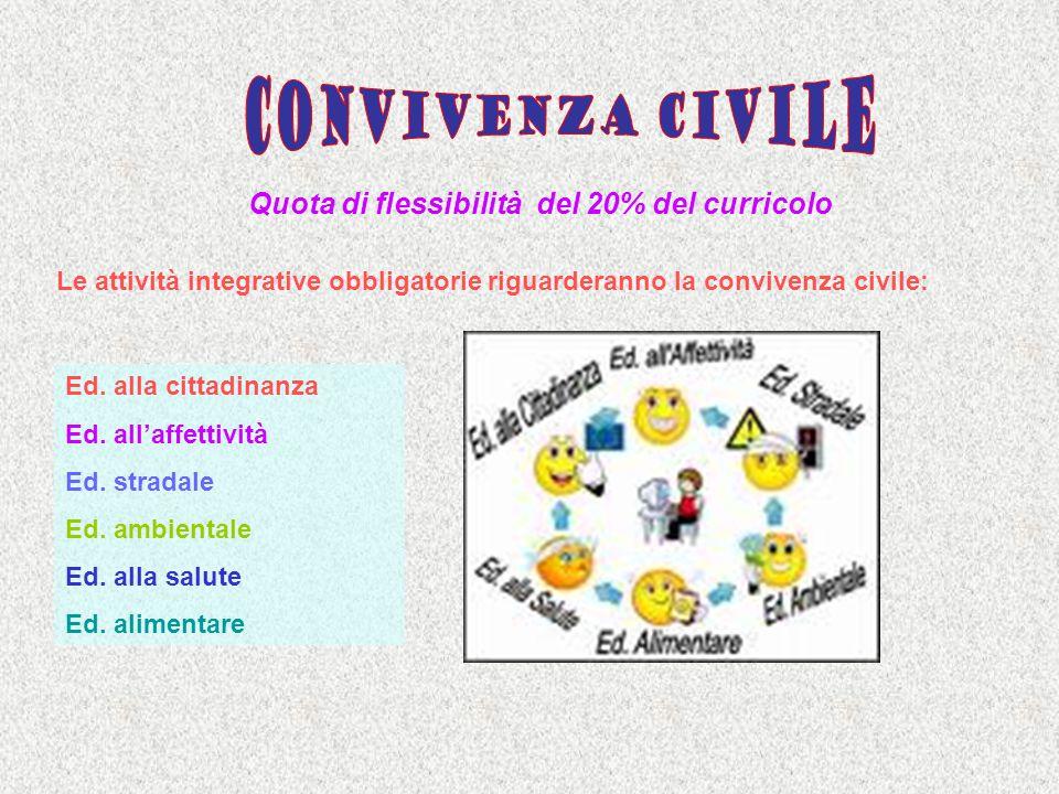 Convivenza civile Quota di flessibilità del 20% del curricolo