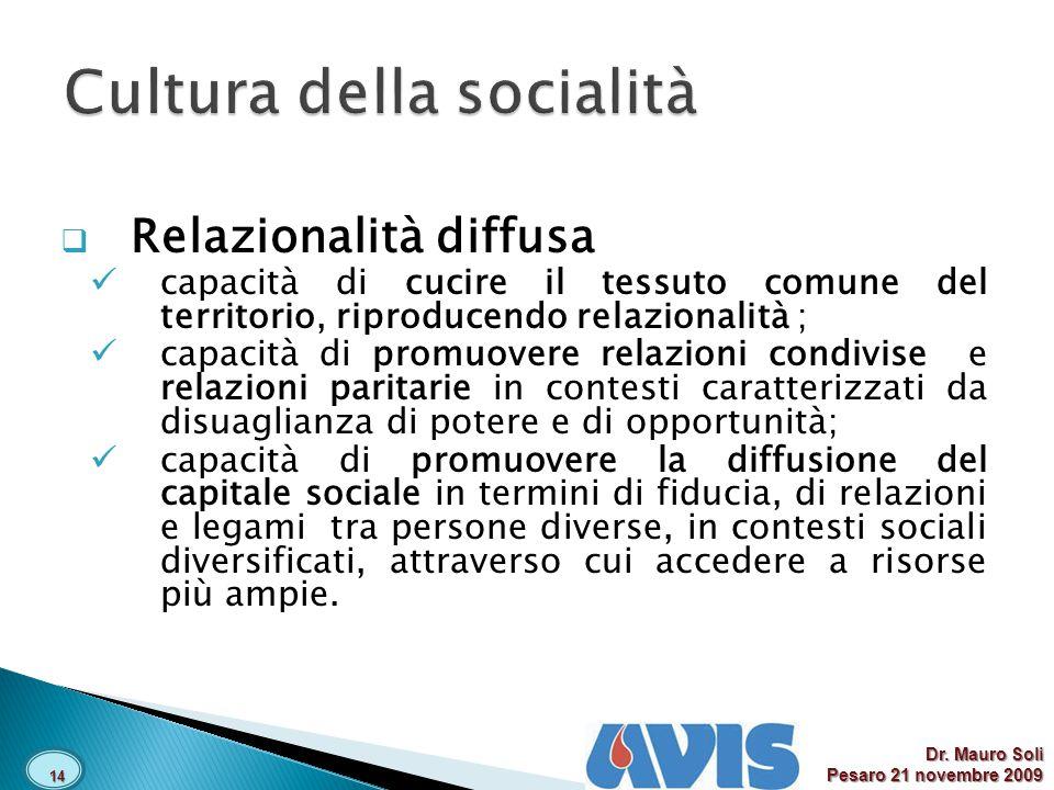 Cultura della socialità