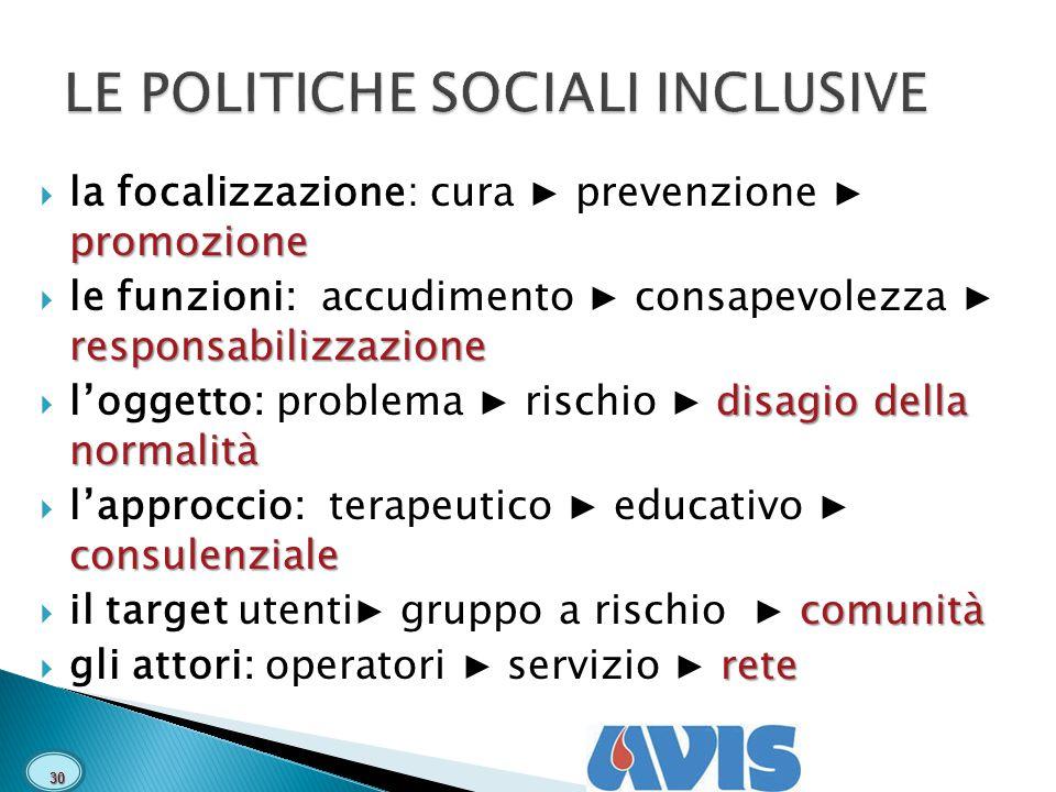 LE POLITICHE SOCIALI INCLUSIVE