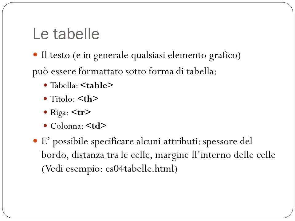 Le tabelle Il testo (e in generale qualsiasi elemento grafico)