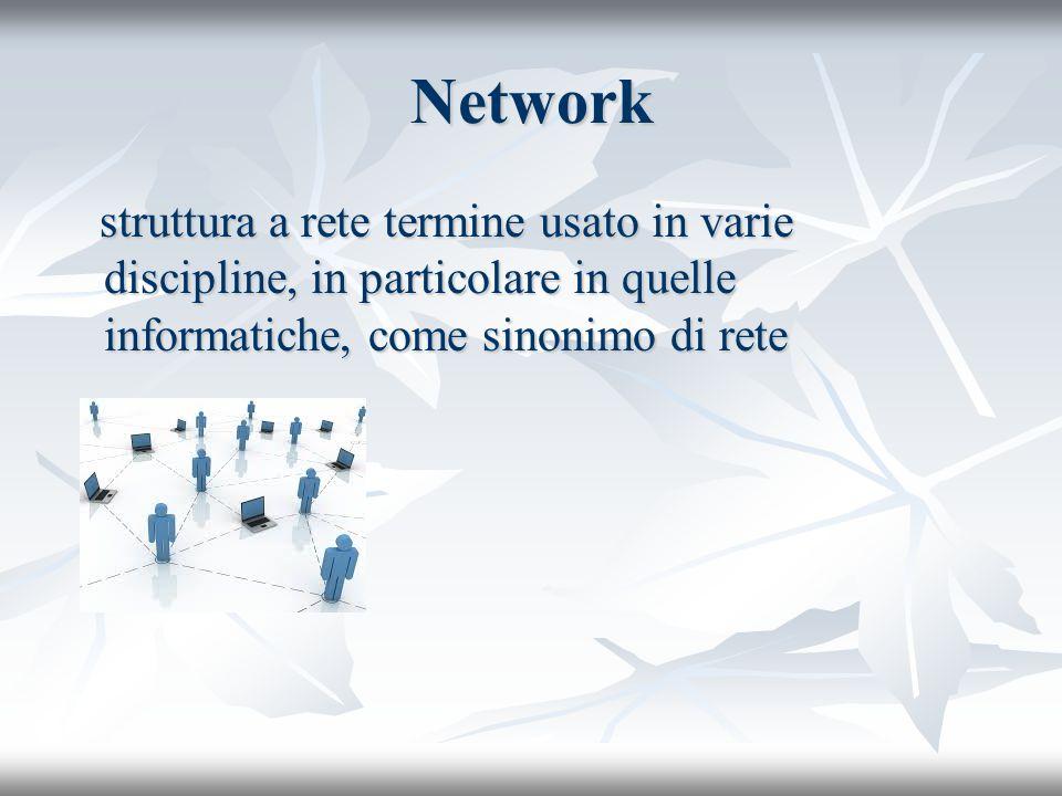 Network struttura a rete termine usato in varie discipline, in particolare in quelle informatiche, come sinonimo di rete.
