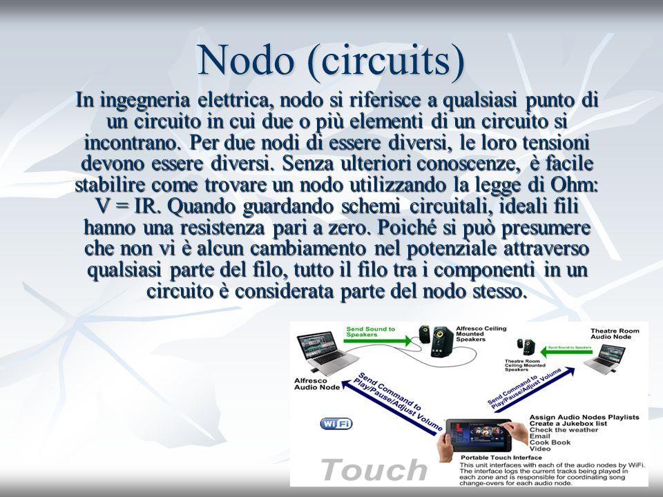 Nodo (circuits)