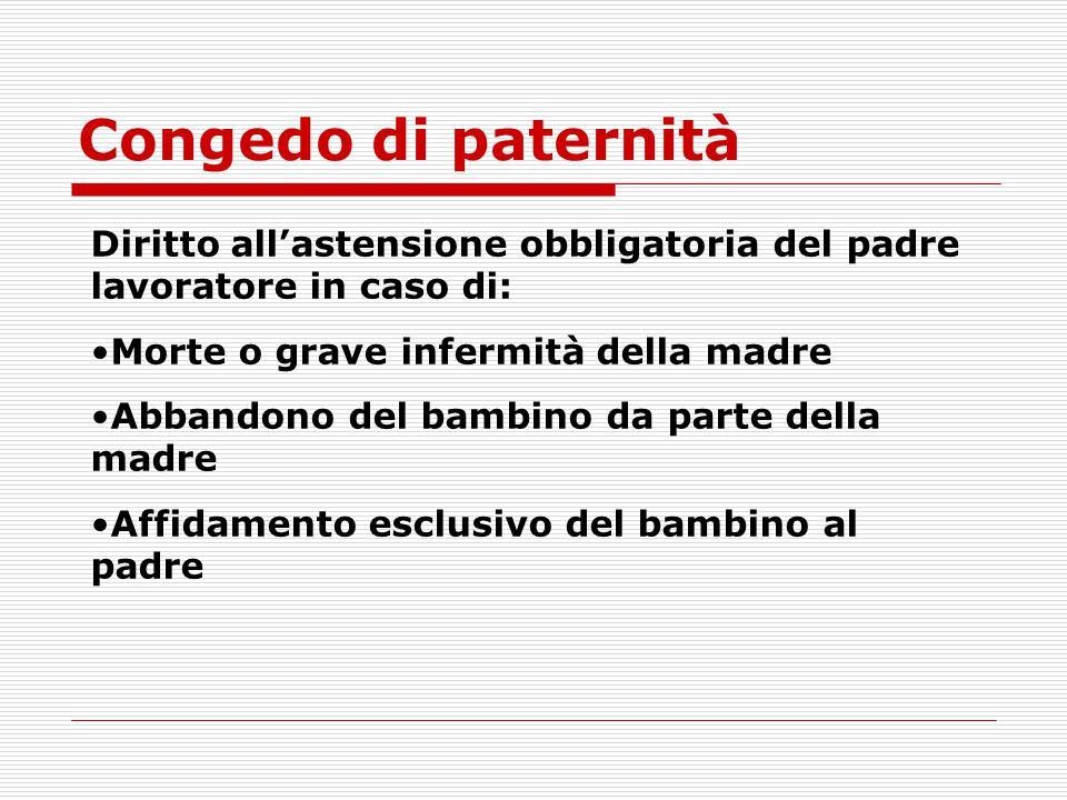 Congedo di paternità Diritto all'astensione obbligatoria del padre lavoratore in caso di: Morte o grave infermità della madre.