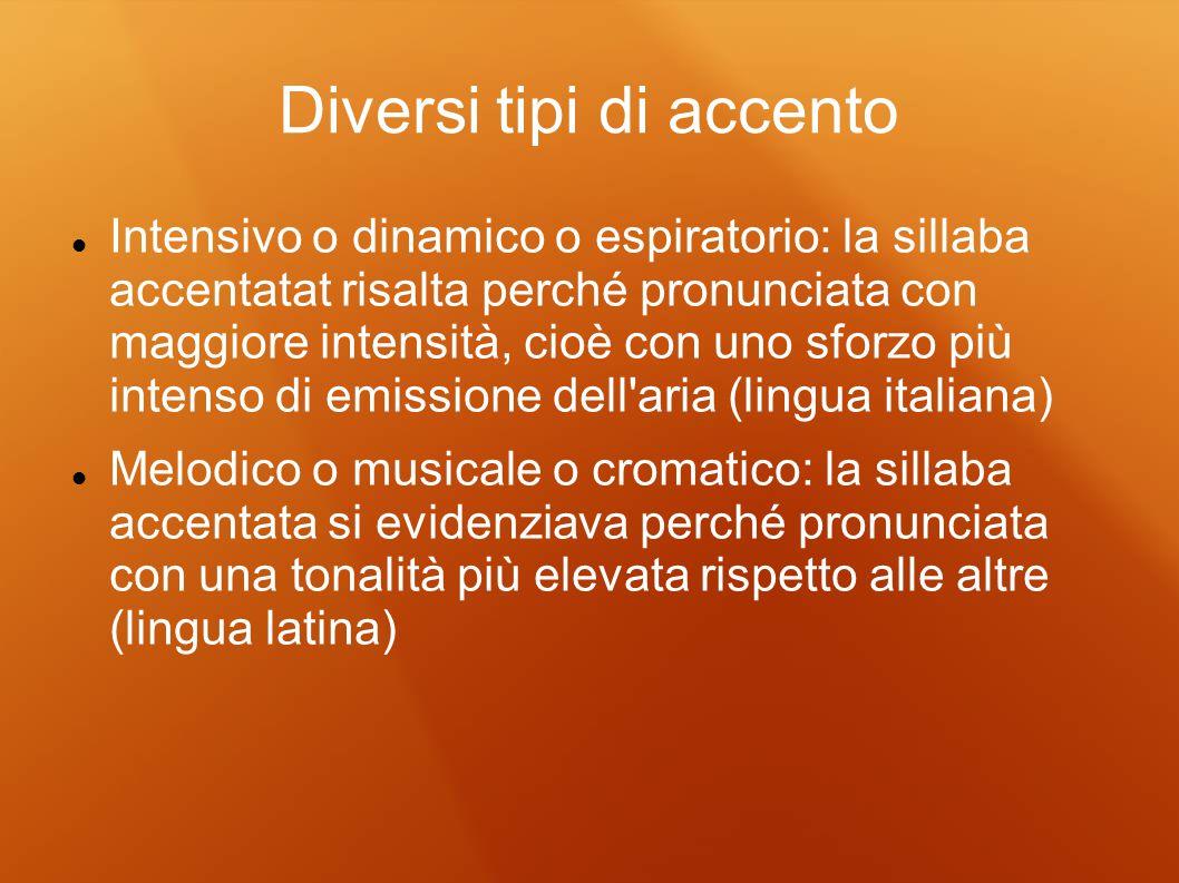 Diversi tipi di accento