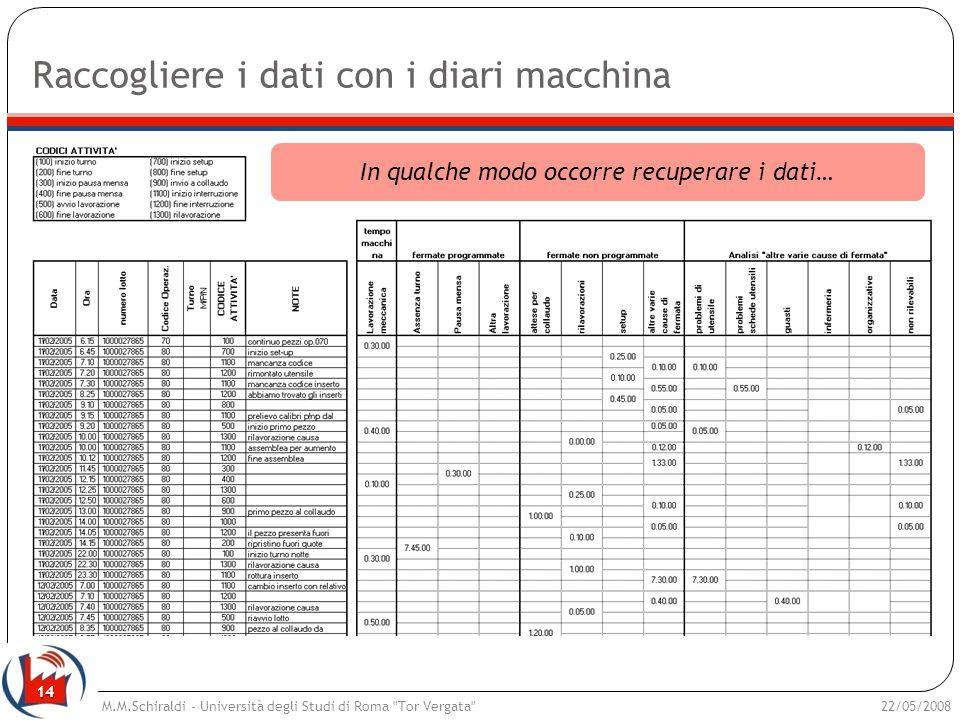 Raccogliere i dati con i diari macchina