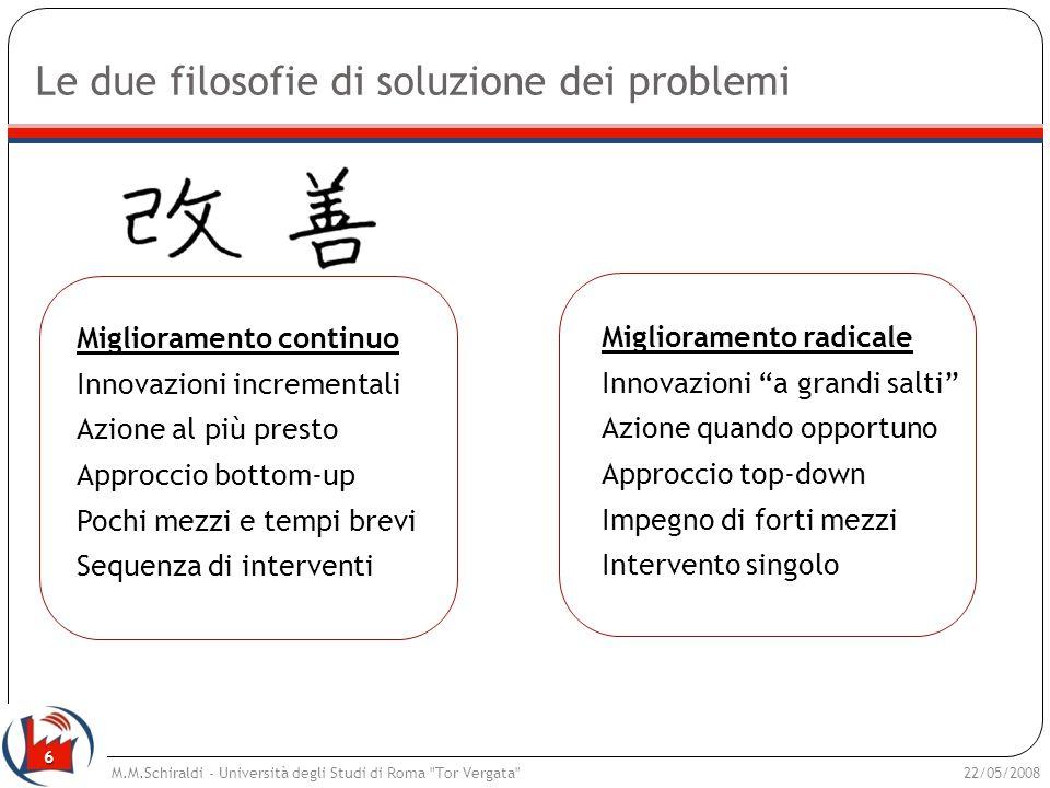 Le due filosofie di soluzione dei problemi