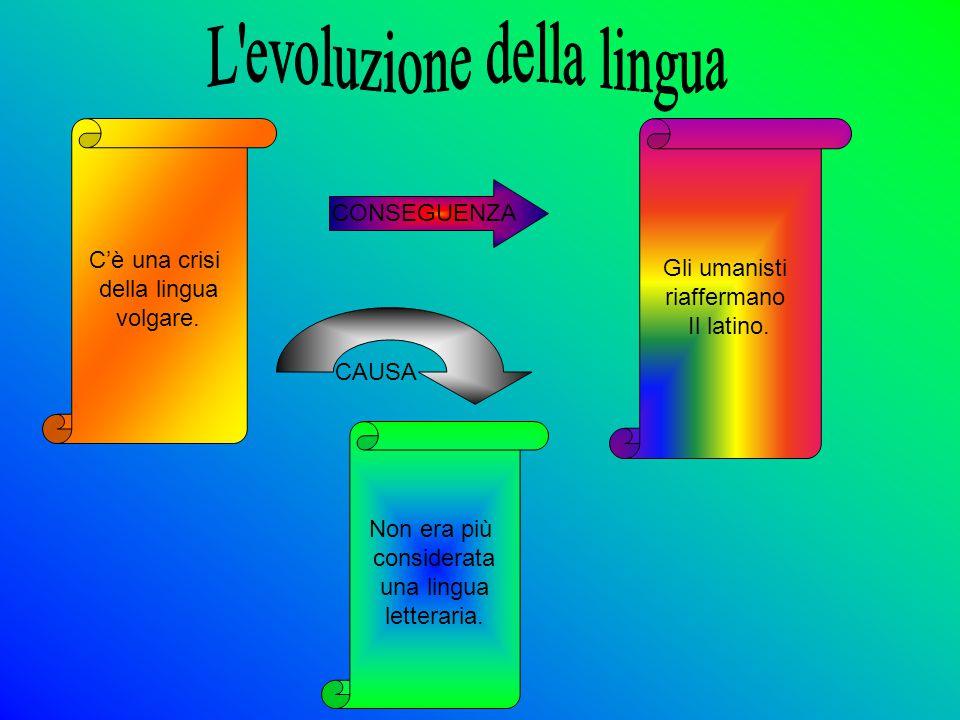 L evoluzione della lingua