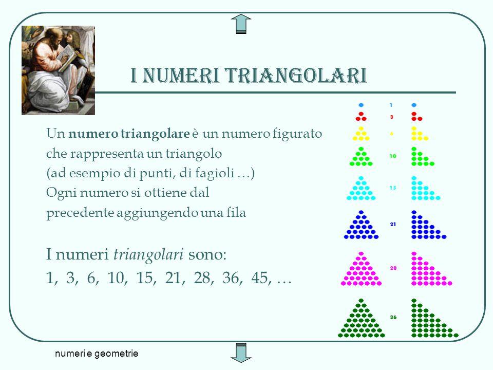 I numeri triangolari I numeri triangolari sono: