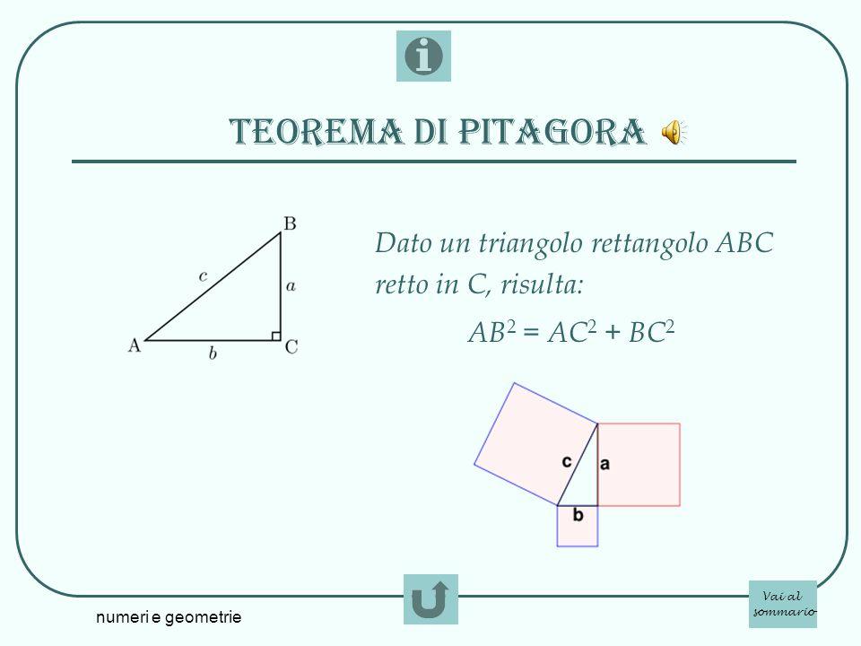 Teorema di pitagora Dato un triangolo rettangolo ABC
