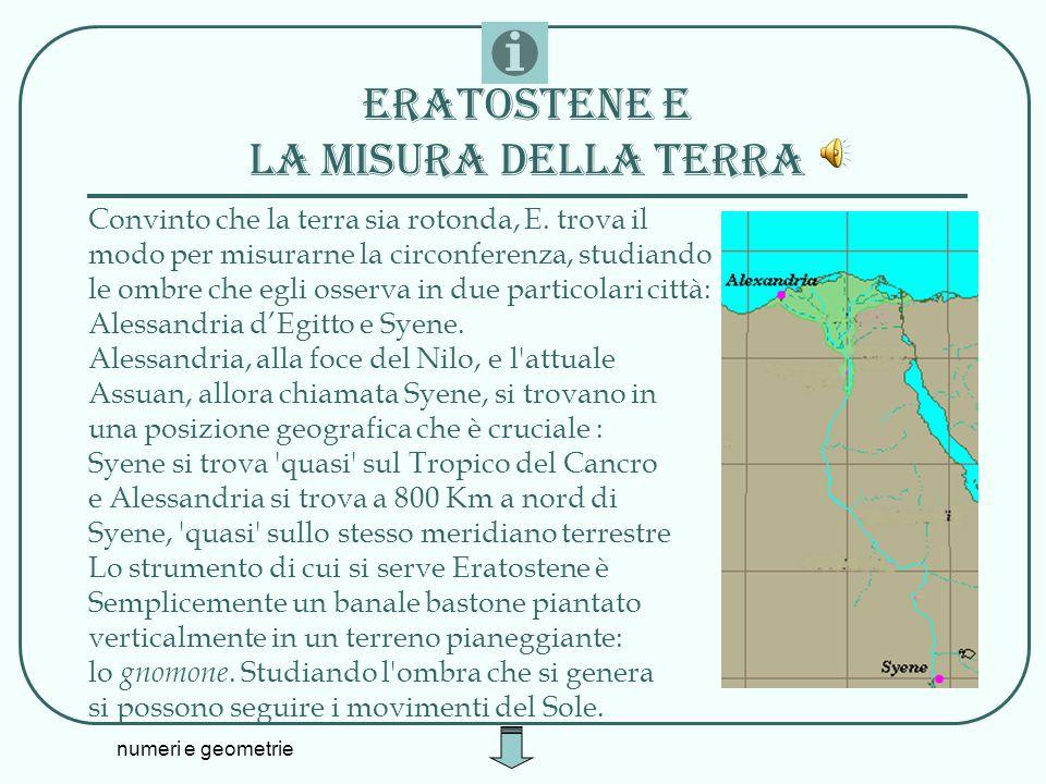 Eratostene e la misura della Terra