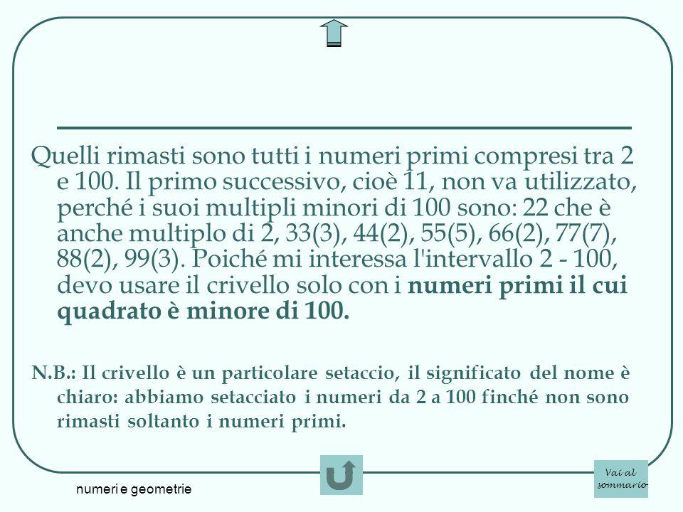 Quelli rimasti sono tutti i numeri primi compresi tra 2 e 100