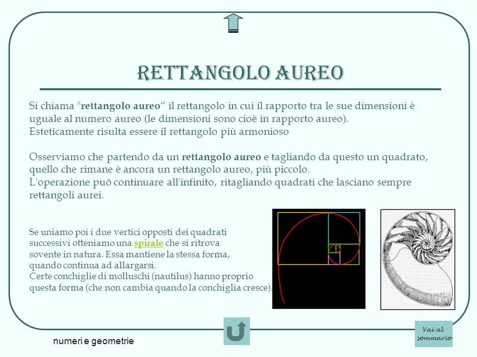 Rettangolo aureo Si chiama rettangolo aureo il rettangolo in cui il rapporto tra le sue dimensioni è.