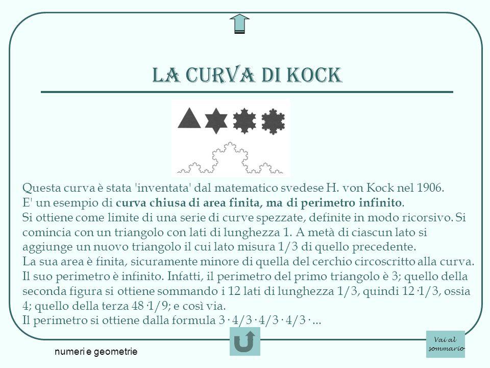 La curva di kock Questa curva è stata inventata dal matematico svedese H. von Kock nel 1906.